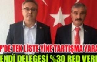 SİVASLI CHP'DE TEK LİSTE YİNE TARTIŞMA YARATTI