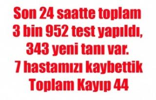 KORONAVİRÜS'TE SON RAKAMLAR AÇIKLANDI KAYIP...