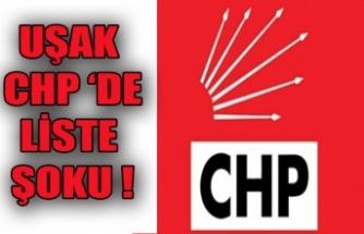 UŞAK  CHP 'DE LİSTE  ŞOKU !