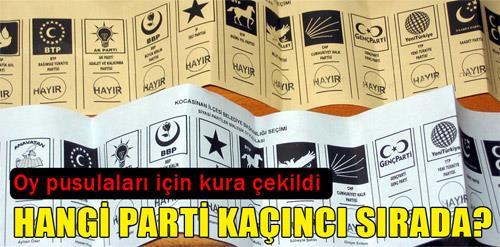 Partilerin Oy Pusulasındaki Yeri
