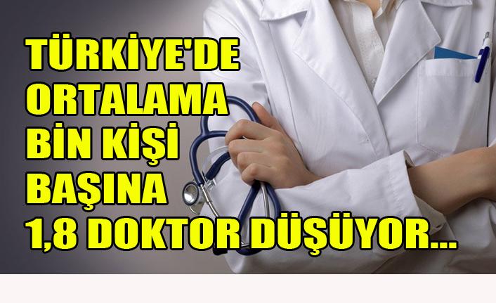 TÜRKİYE'DE ORTALAMA BİN KİŞİ BAŞINA 1,8 DOKTOR DÜŞÜYOR..