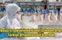 Beyaz Et Sektöründe Kadın İstihdam Oranı Türkiye...