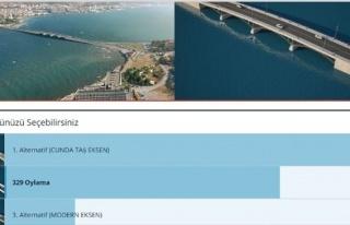 Ayvalık Köprüsünün Mimari Şeklini Halk Belirleyecek