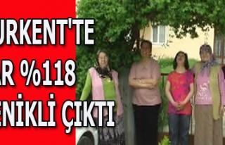 HUZURKENT'TE ARSENİKLİ SU PANİĞİ