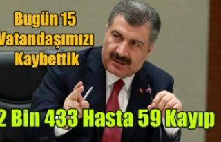KORONA'DAN BUGÜN 15 VATANDAŞIMIZI KAYBETTİK,...