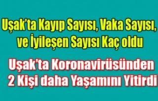 UŞAK'TA KORONA'DAN 2 KİŞİ DAHA YAŞAMINI...
