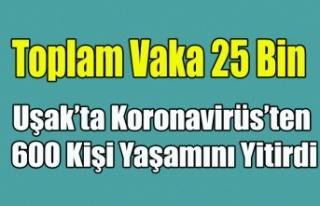 UŞAK'TA KORONAVİRÜS NEDENİYLE ÖLENLERİN...