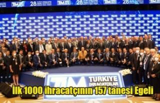 İlk 1000 ihracatçının 157 tanesi Egeli