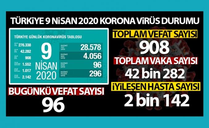 Bakan Koca açıkladı! Türkiye'de korona virüsten hayatını kaybedenlerin sayısı 908 oldu